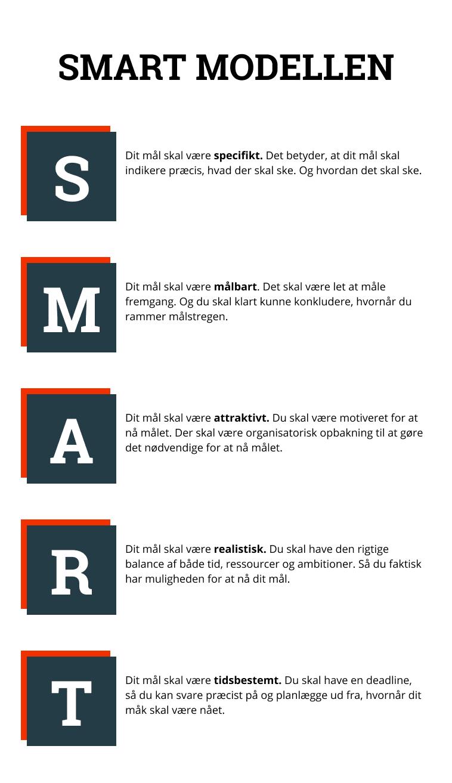 SMART-modellen til målsætning